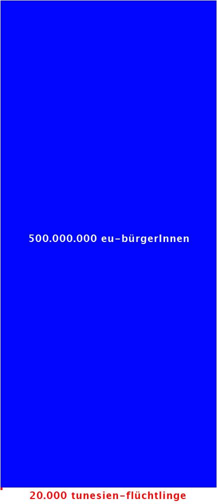eu-bevölkerung_tunesienflüchtlinge