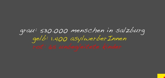 530000 / 1400 / 65 grafik: bernhard jenny