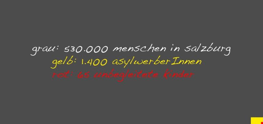 530000 / 1400 / 65 grafik:bernhard jenny creative commons