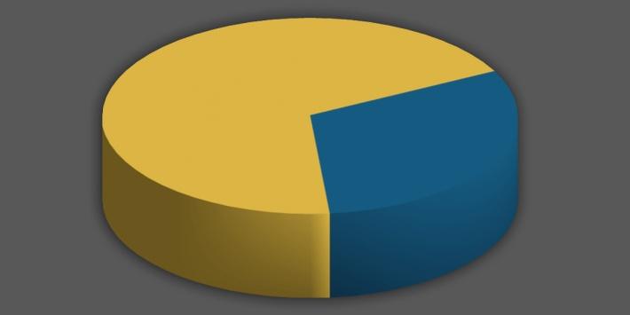 grafik: bernhard jenny cc licence by nc